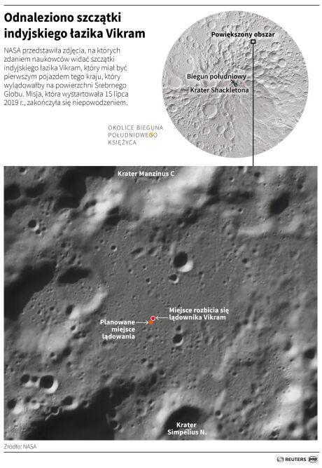 Odnaleziono szczątki indyjskiego lądownika Vikram (Adam Ziemienowicz/PAP/Reuters)