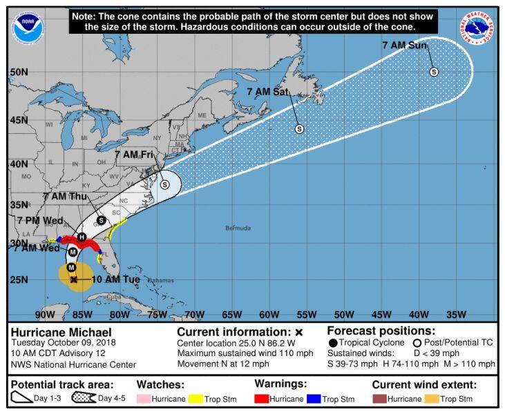 Przewidywana trasa wędrówki huraganu Michael (NHC NOAA)